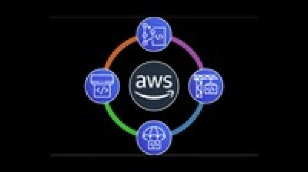 AWS CodeCommit CodeBuild CodeDeploy CodePipeline | Hands On