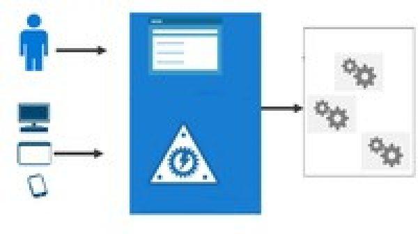 REST API Design, Development, Security, Testing & Management