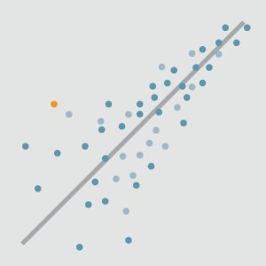 Linear Regression and Modeling