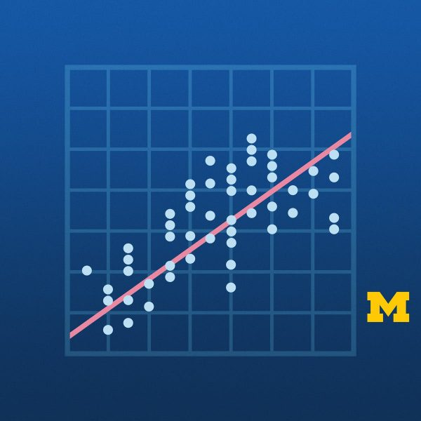 Fitting Statistical Models to Data with Python