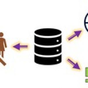 A comprehensive course on SQL with 100+ solved problems